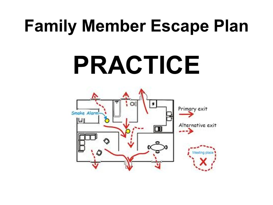 Family Member Escape Plan PRACTICE