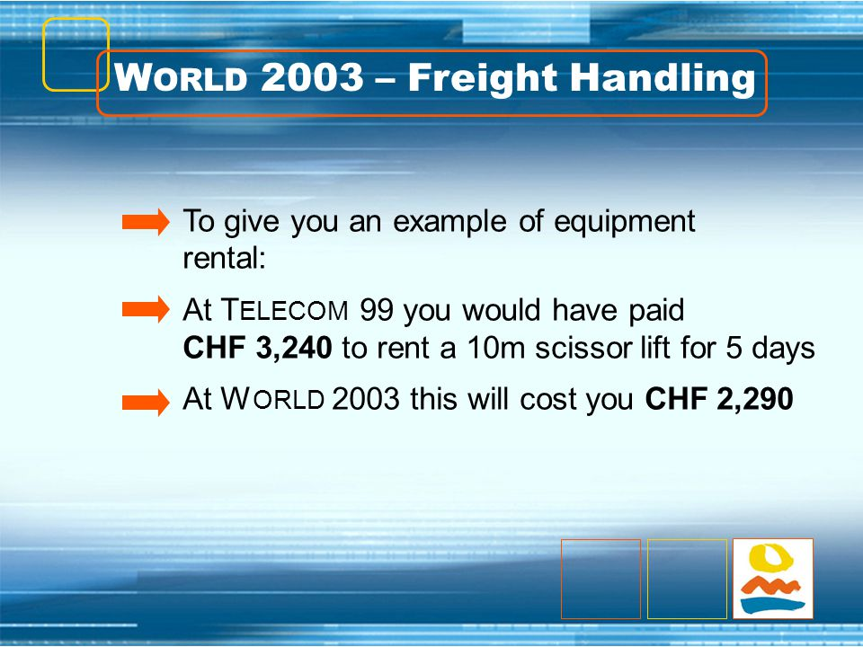 W ORLD 2003 – Freight Handling To unload and deliver a 12-metre (60m 3 ) trailer stand at T ELECOM 99 would have cost you CHF 2,808 At W ORLD 2003 you will pay CHF 1,040 for the same service