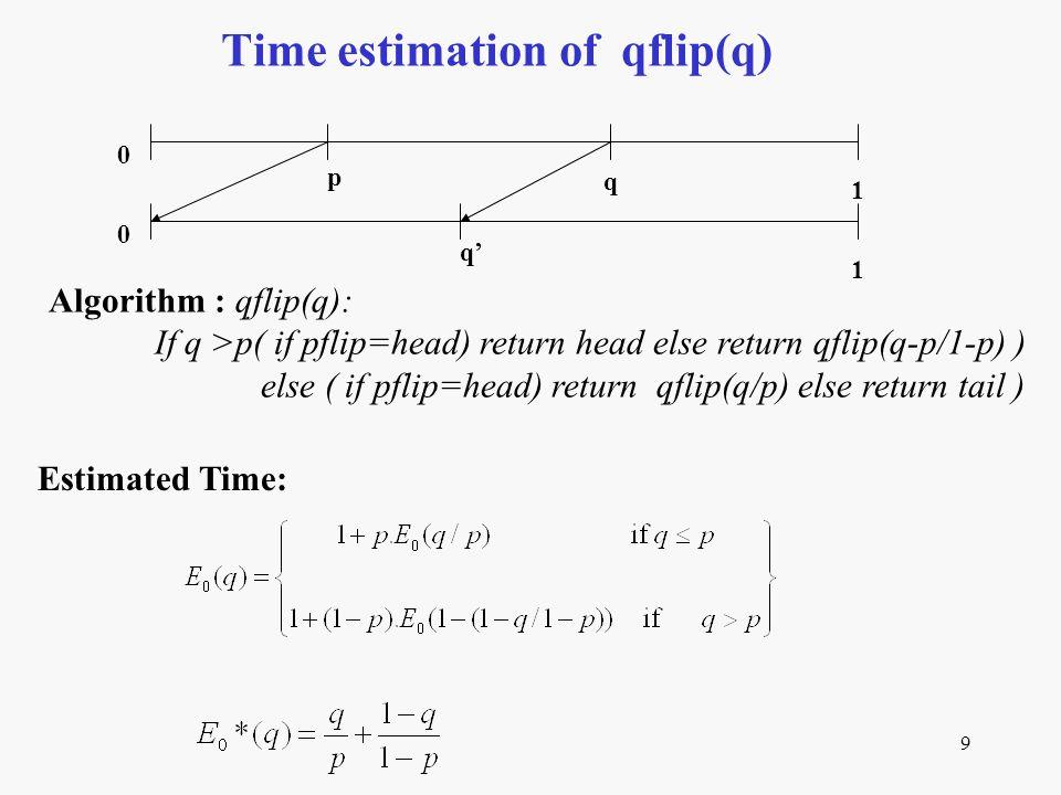 9 Time estimation of qflip(q) Estimated Time: p q 0 1 Algorithm : qflip(q): If q >p( if pflip=head) return head else return qflip(q-p/1-p) ) else ( if