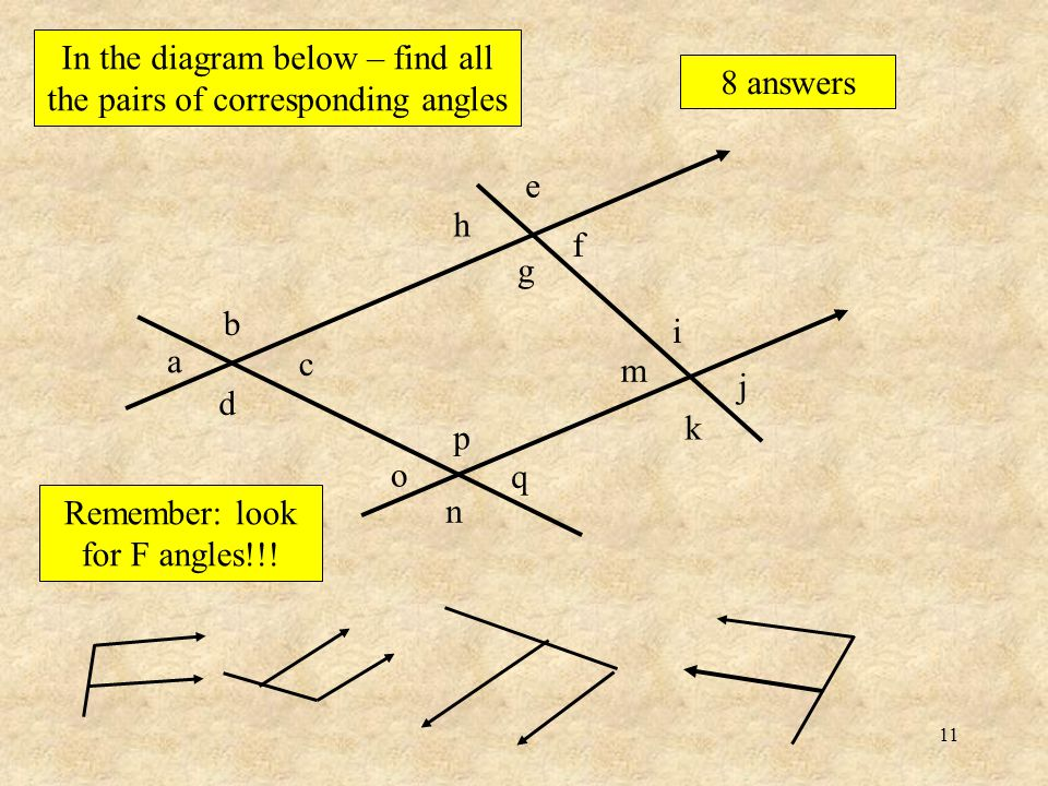 10 Here is a pair of angles that are equal These are called corresponding angles ….