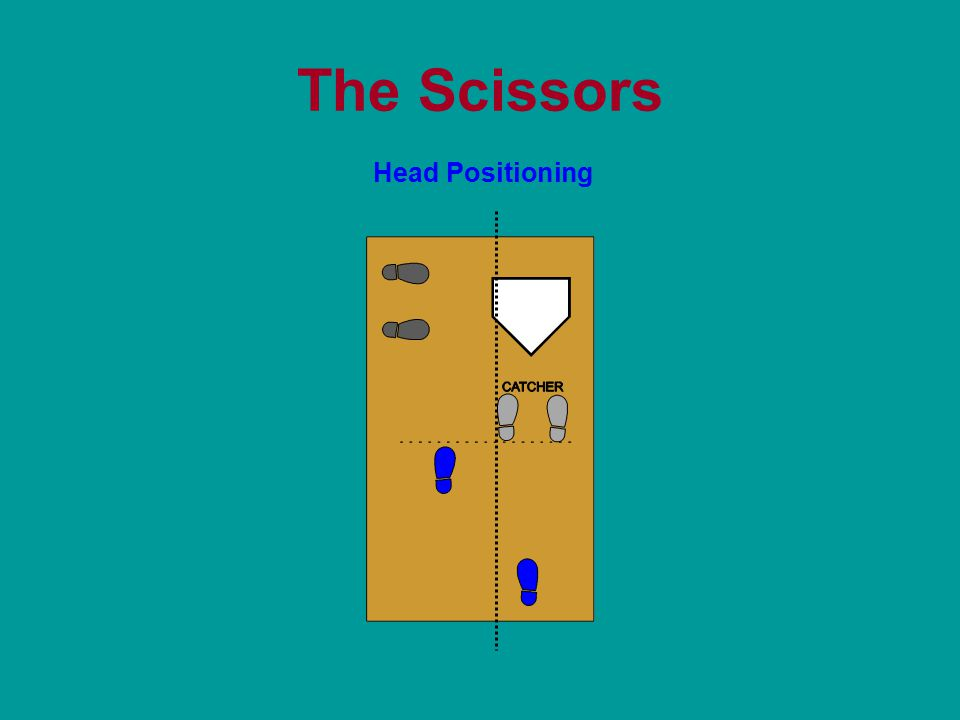 The Scissors Head Positioning