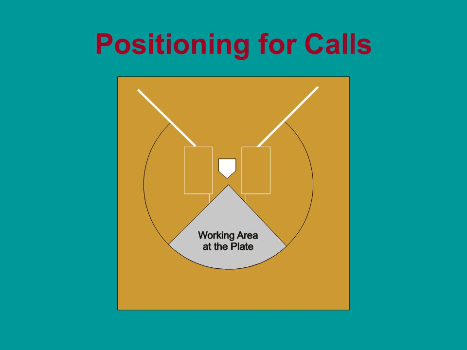 Positioning for Calls
