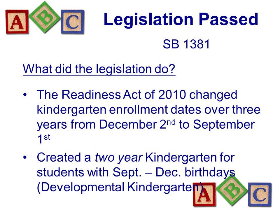 Developmental Kindergarten Academy Curriculum Developmental Kindergarten Academy is A Bridge from Pre-School to Kindergarten Teacher Presentation