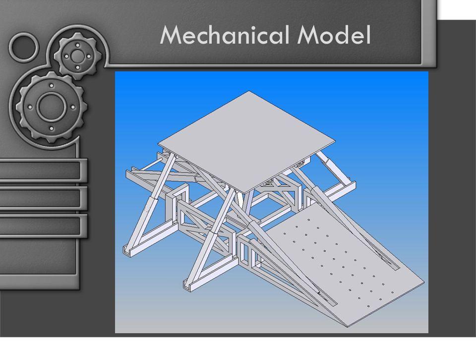 Mechanical Model
