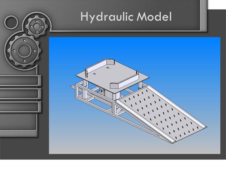 Hydraulic Model