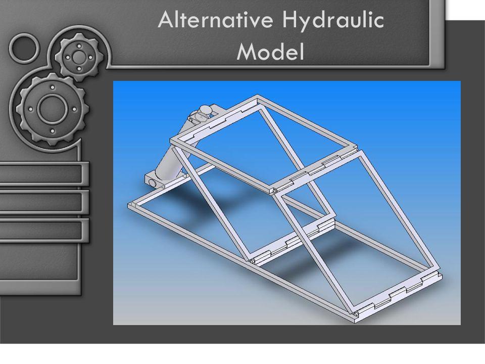 Alternative Hydraulic Model