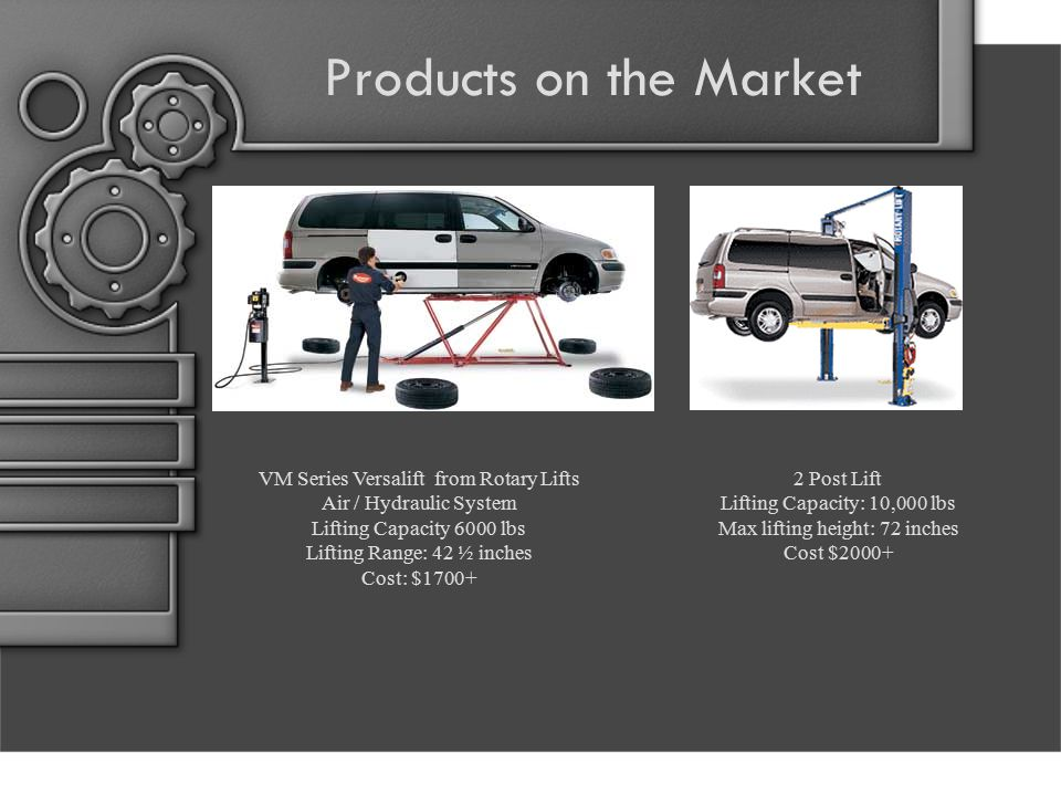 Products on the Market VM Series Versalift from Rotary Lifts Air / Hydraulic System Lifting Capacity 6000 lbs Lifting Range: 42 ½ inches Cost: $1700+ 2 Post Lift Lifting Capacity: 10,000 lbs Max lifting height: 72 inches Cost $2000+