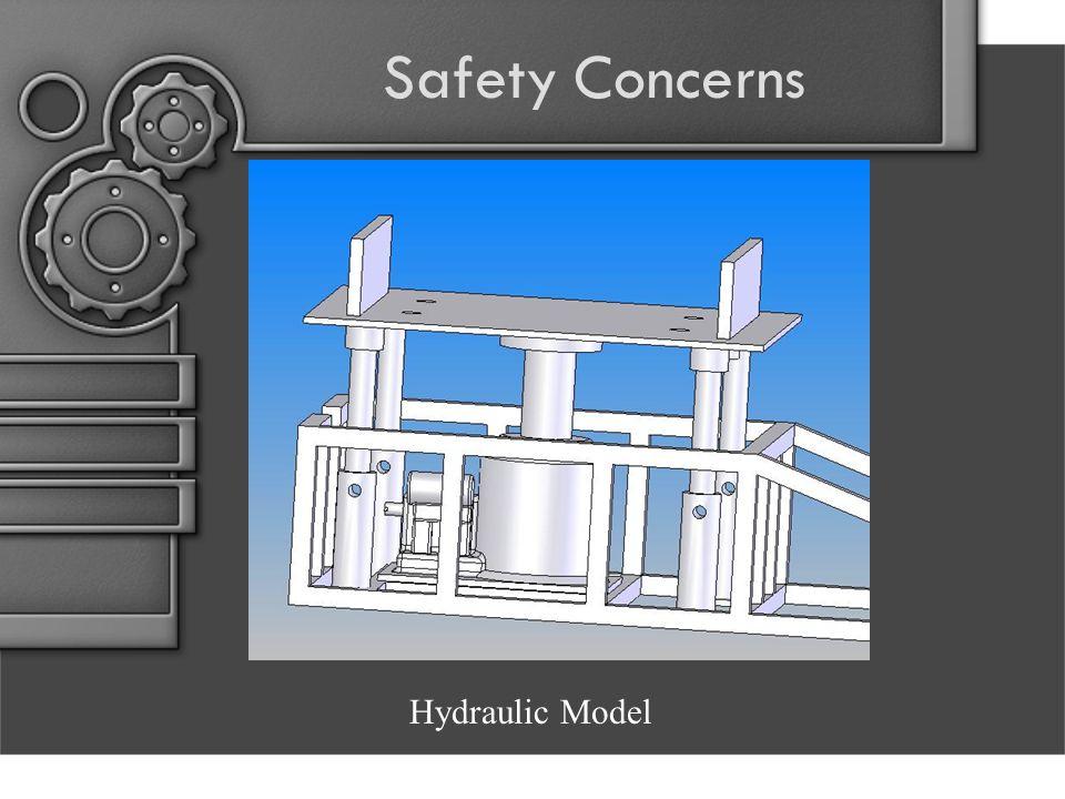 Safety Concerns Hydraulic Model