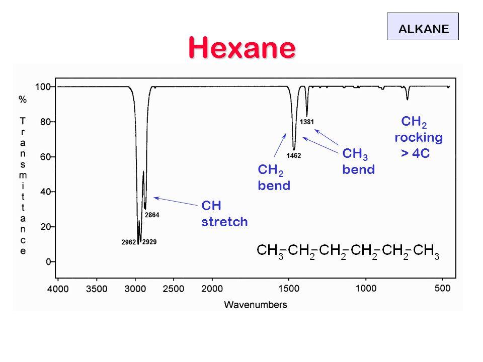 Hexane CH stretch CH 2 bend CH 3 bend CH 2 rocking > 4C ALKANE