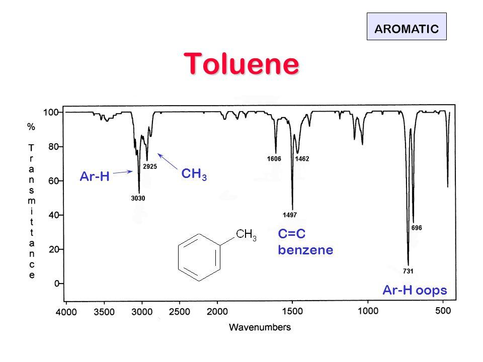 Toluene C=C benzene CH 3 Ar-H oops Ar-H AROMATIC