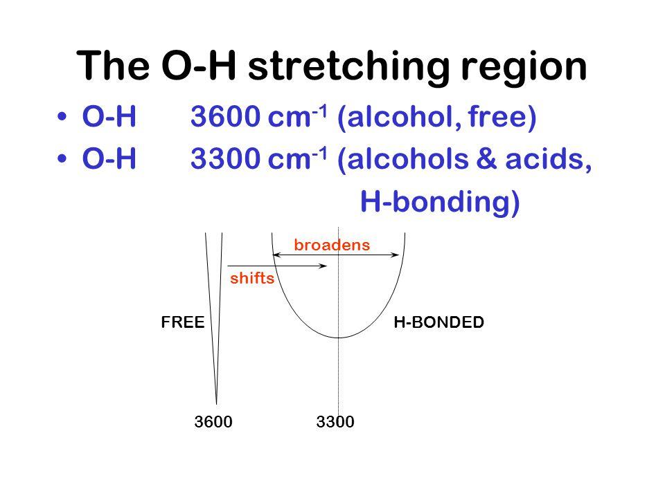 The O-H stretching region O-H 3600 cm -1 (alcohol, free) O-H 3300 cm -1 (alcohols & acids, H-bonding) 36003300 H-BONDEDFREE broadens shifts