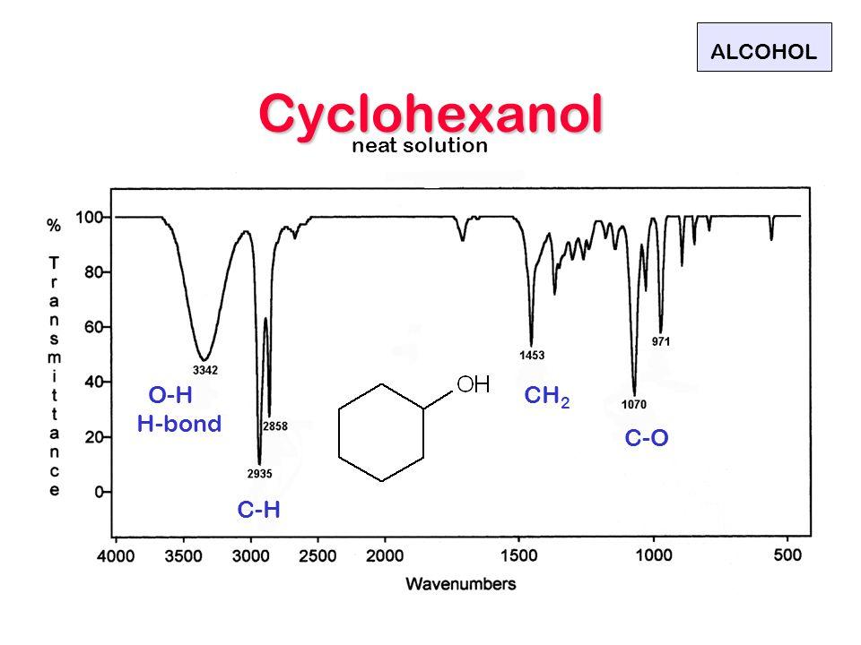 Cyclohexanol O-H H-bond C-H C-O CH 2 ALCOHOL neat solution