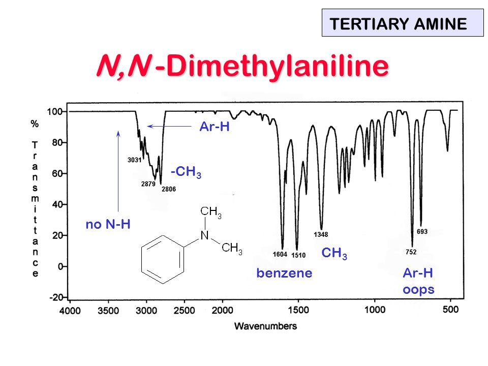 no N-H benzene CH 3 Ar-H oops Ar-H -CH 3 TERTIARY AMINE N,N -Dimethylaniline