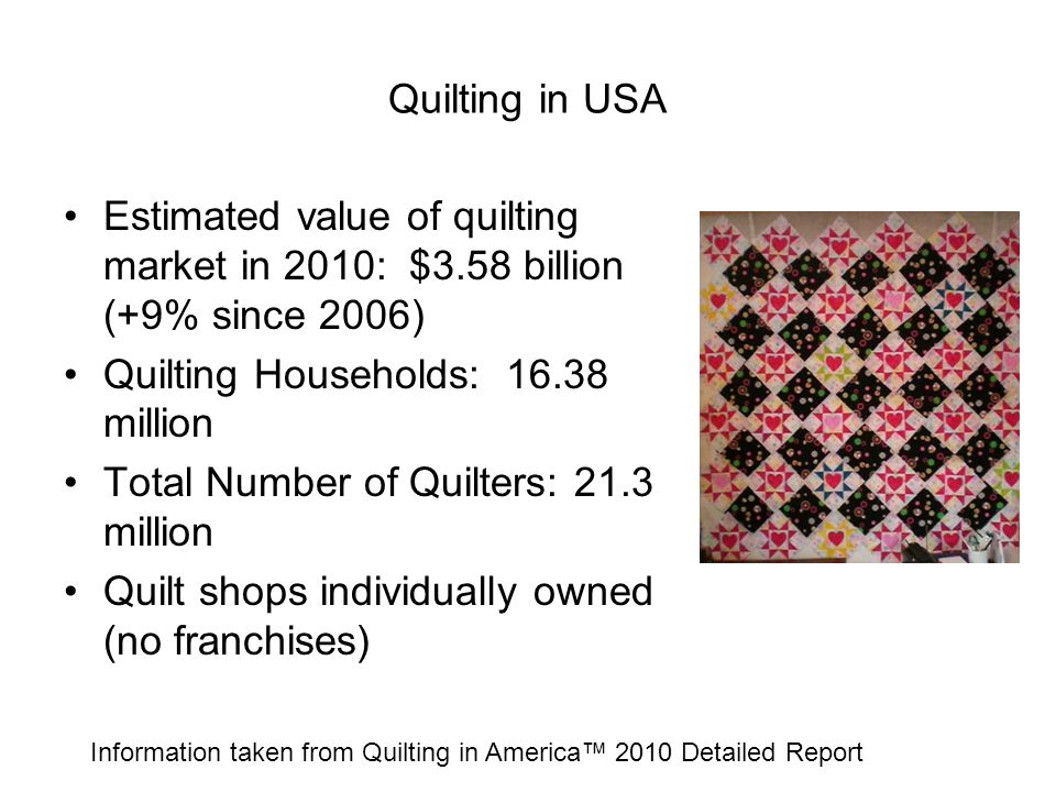 Dedicated Quilter Profile Female 62 years old Well educated (72% attended college) Affluent ($91,602 HH income) Spends on average $2,442 per year on quilting Quilting for an average of 16 years Information taken from Quilting in America™ 2010 Detailed Report