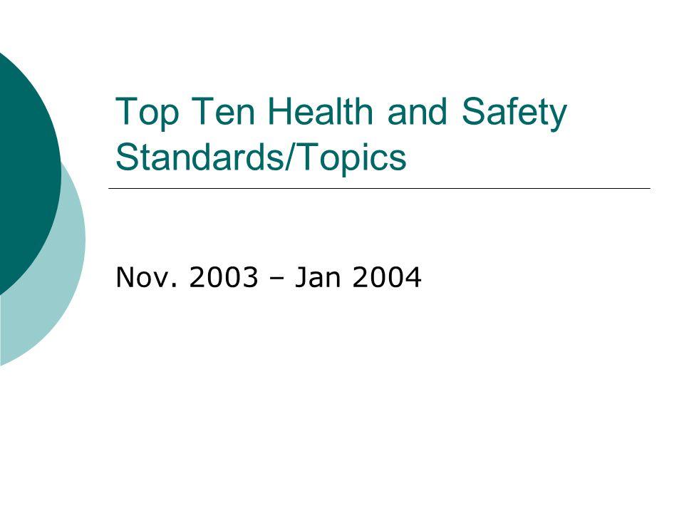 Top Ten Health – General Industry  Bloodborne Pathogens – 368 questions  Indoor Air Quality – 224  Hazard Communication – 218  Air Contaminants – (1910.1000) – 139  Ergonomics – 136  Respiratory Protection (1910.134) – 121  Noise (1910.95) – 59  Hazwoper (1910.120) – 53  Asbestos (1910.1002) – 35  Access to Medical/Exposure Records - 21