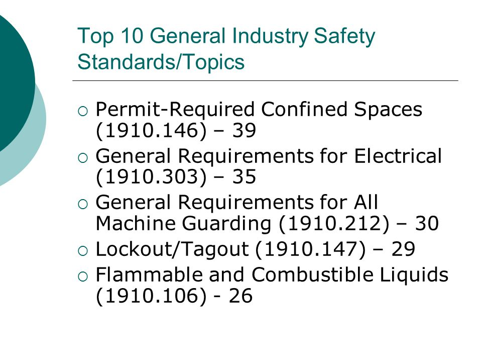 Top 10 General Industry Safety Standards/Topics  Permit-Required Confined Spaces (1910.146) – 39  General Requirements for Electrical (1910.303) – 35  General Requirements for All Machine Guarding (1910.212) – 30  Lockout/Tagout (1910.147) – 29  Flammable and Combustible Liquids (1910.106) - 26