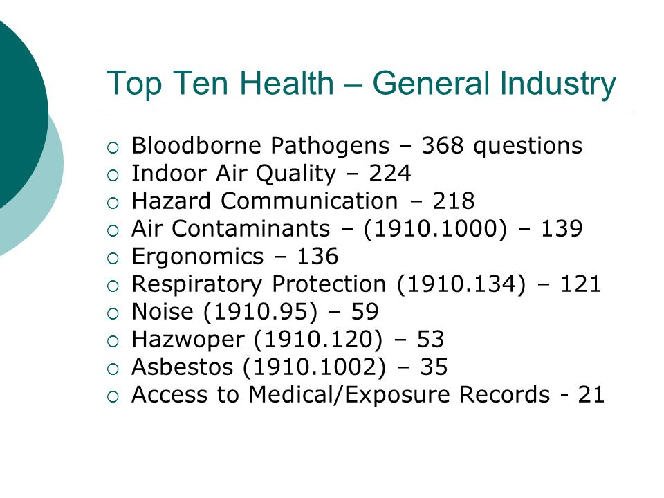 Top 10 General Industry Safety Standards/Topics  Powered Industrial Trucks – 180  Sanitation (1910.141) – 165  Medical and First Aid (1910.151) – 134  General Requirements for Personal Protective Equipment (1910.132) – 76  Guarding Floor and Wall Openings (1910.23) - 50