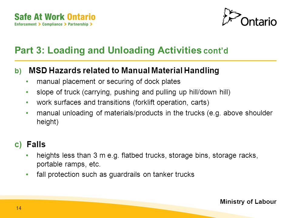 Ministry of Labour 14 Part 3: Loading and Unloading Activities cont'd b) MSD Hazards related to Manual Material Handling manual placement or securing