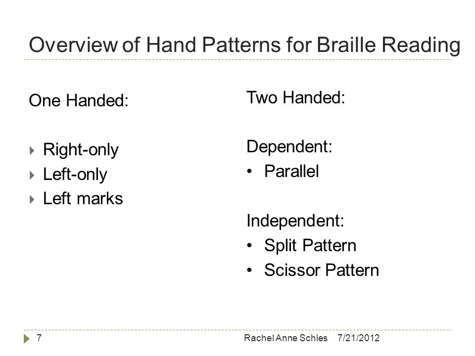 Split Rubric 7/21/2012Rachel Anne Schles18 Component4321 Left and right hands read together for 50-75% of the line of text Completed movement on 9-10 lines Completed movement on 7-8 lines Completed movement on 4-6 lines Completed movement on 0-3 lines Left had locates the beginning of the next line while right hand completes the line of text Completed movement on 9-10 lines Completed movement on 7-8 lines Completed movement on 4-6 lines Completed movement on 0-3 lines After finishing reading the line of text, the right hand meets the left at the beginning of the next line Completed movement on 9-10 lines Completed movement on 7-8 lines Completed movement on 4-6 lines Completed movement on 0-3 lines Four fingers on the right hand are engaged in reading braille Completed movement on 9-10 lines Completed movement on 7-8 lines Completed movement on 4-6 lines Completed movement on 0-3 lines Four fingers on the left hand are engaged in reading braille Completed movement on 9-10 lines Completed movement on 7-8 lines Completed movement on 4-6 lines Completed movement on 0-3 lines Fluency of hand movements: Hands moved smoothly during transitions between lines Completed movement on 9-10 lines Completed movement on 7-8 lines Completed movement on 4-6 lines Completed movement on 0-3 lines Component Score: /24
