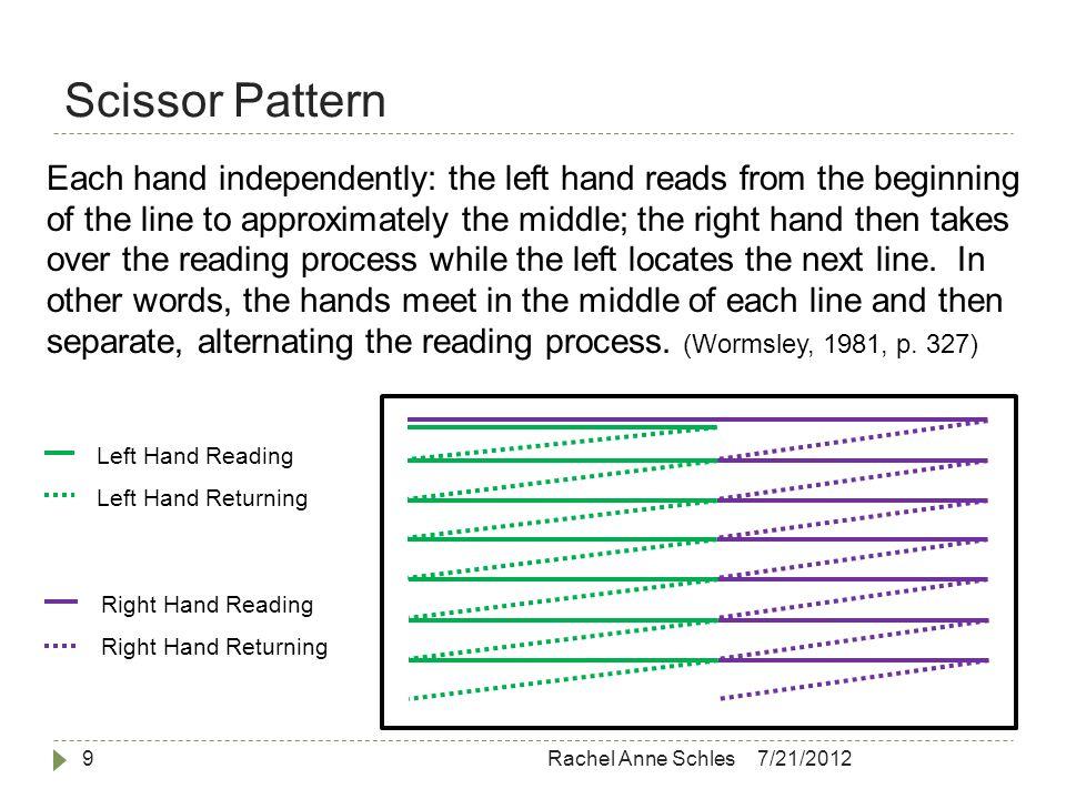 How Do We Teach Hand Patterns.