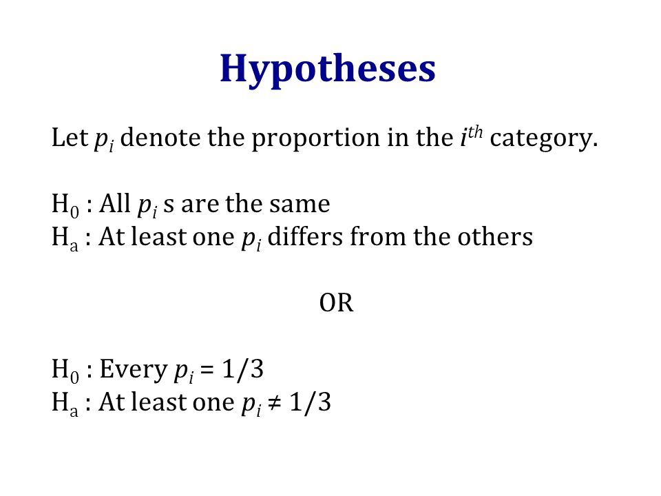 Hypothesis Testing 1.State Hypotheses 2.Calculate a statistic, based on your sample data 3.Create a distribution of this statistic, as it would be observed if the null hypothesis were true 4.Measure how extreme your test statistic from (2) is, as compared to the distribution generated in (3) test statistic