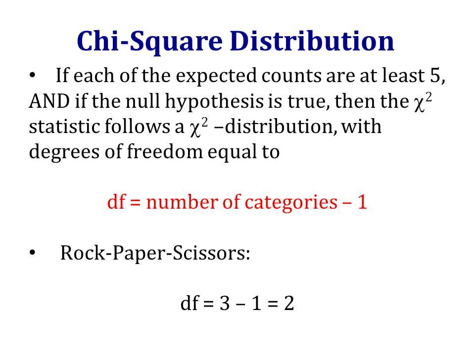 RStudio Chi-Square Distribution