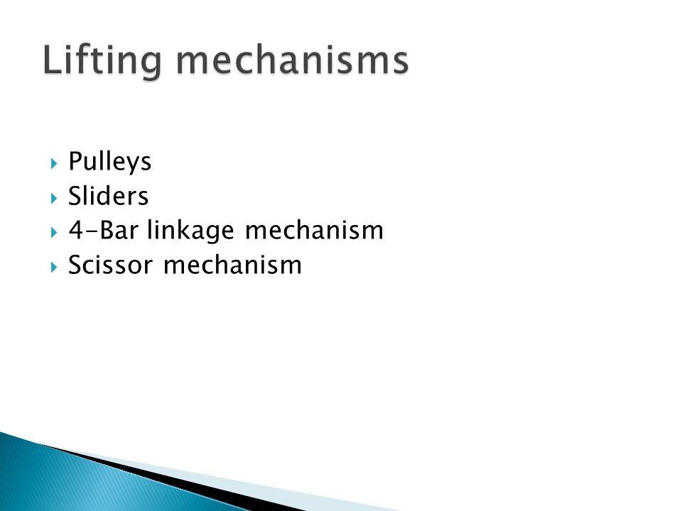  Pulleys  Sliders  4-Bar linkage mechanism  Scissor mechanism