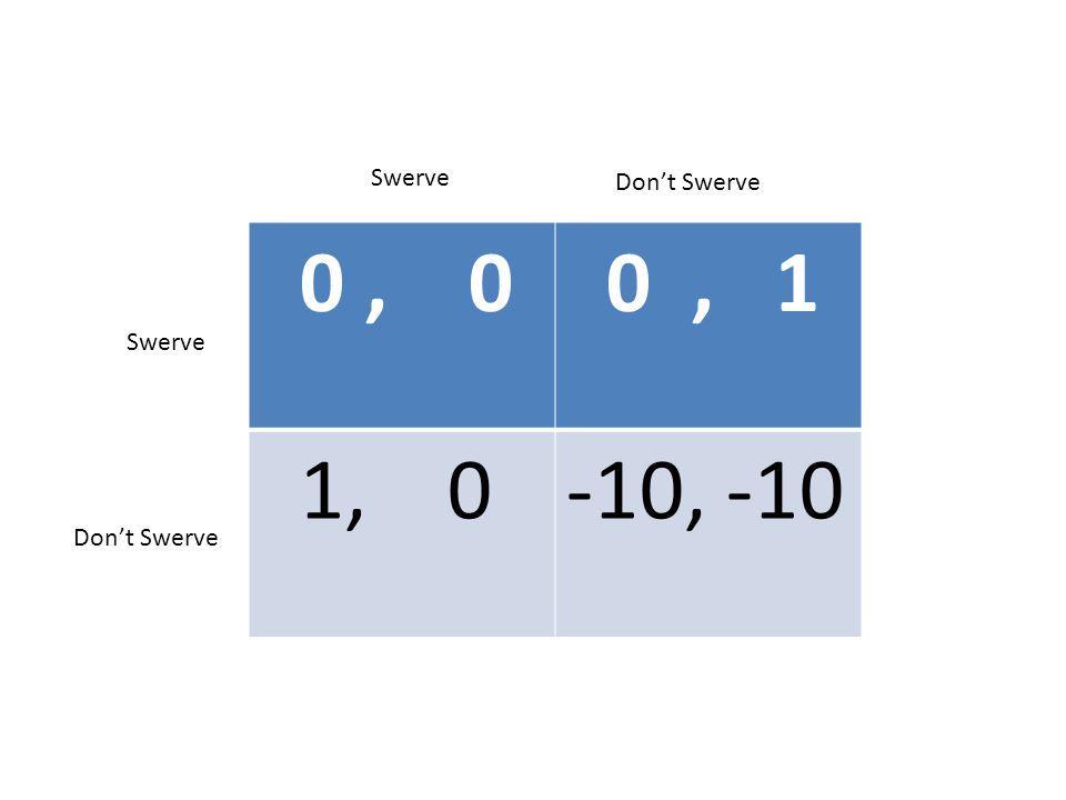 0, 0 0, 1 1, 0-10, -10 Swerve Don't Swerve