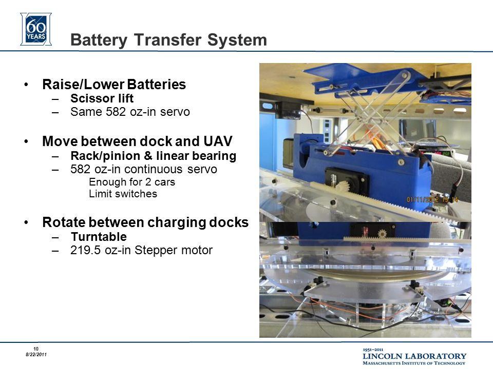 10 8/22/2011 Raise/Lower Batteries –Scissor lift –Same 582 oz-in servo Move between dock and UAV –Rack/pinion & linear bearing –582 oz-in continuous servo Enough for 2 cars Limit switches Rotate between charging docks –Turntable –219.5 oz-in Stepper motor Battery Transfer System