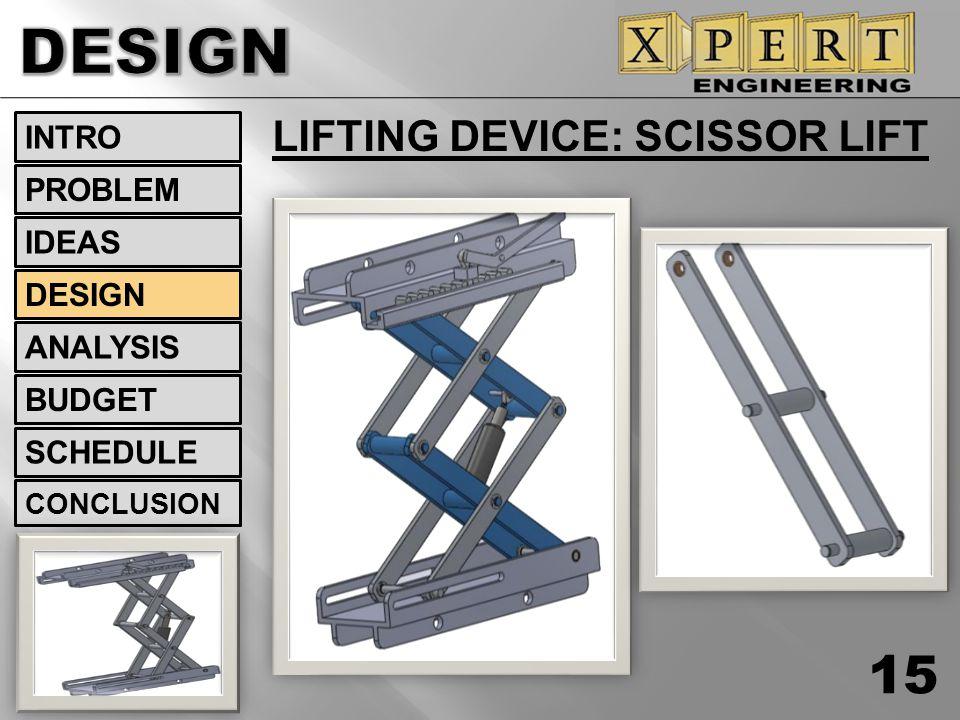 LIFTING DEVICE: SCISSOR LIFT 15 INTRO DESIGN ANALYSIS BUDGET SCHEDULE CONCLUSION IDEAS PROBLEM