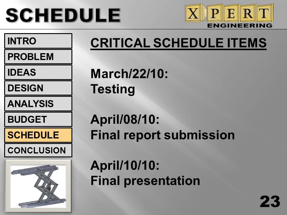CRITICAL SCHEDULE ITEMS March/22/10: Testing April/08/10: Final report submission April/10/10: Final presentation 23 INTRO DESIGN ANALYSIS BUDGET SCHE