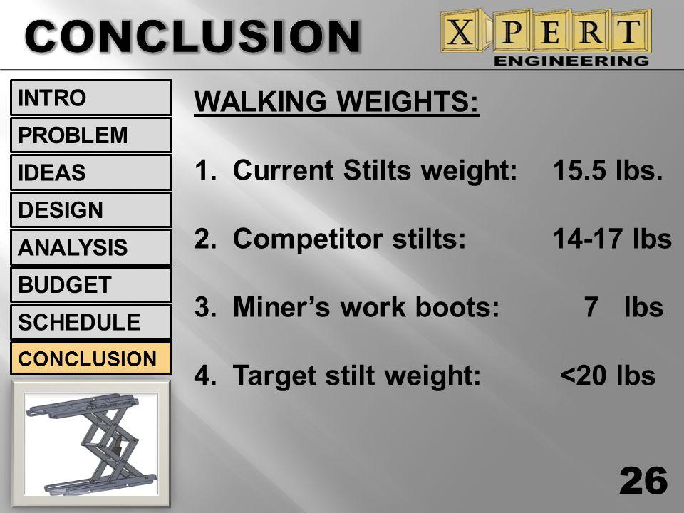 WALKING WEIGHTS: 1.Current Stilts weight: 15.5 lbs. 2.Competitor stilts: 14-17 lbs 3.Miner's work boots: 7 lbs 4.Target stilt weight: <20 lbs 26 INTRO