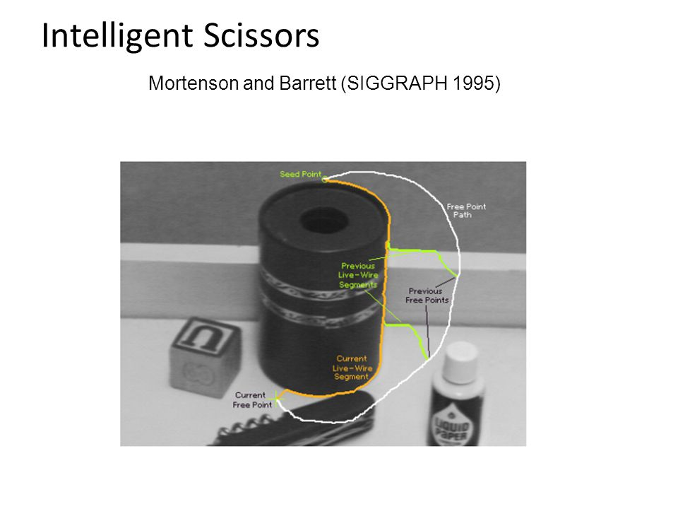 Intelligent Scissors Mortenson and Barrett (SIGGRAPH 1995)