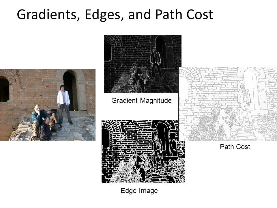 Gradients, Edges, and Path Cost Gradient Magnitude Edge Image Path Cost