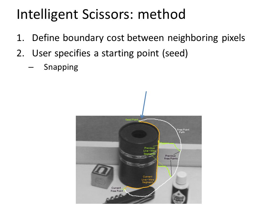 Intelligent Scissors: method 1.Define boundary cost between neighboring pixels 2.User specifies a starting point (seed) – Snapping