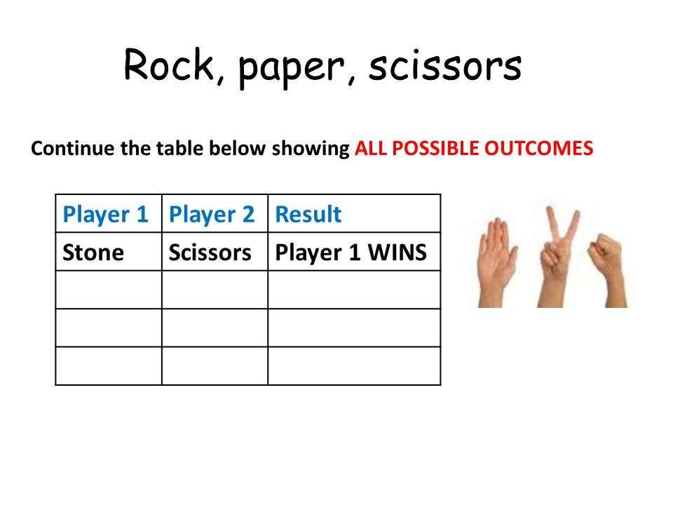 Rock, paper, scissors Continue the table below showing ALL POSSIBLE OUTCOMES Player 1Player 2Result StoneScissorsPlayer 1 WINS
