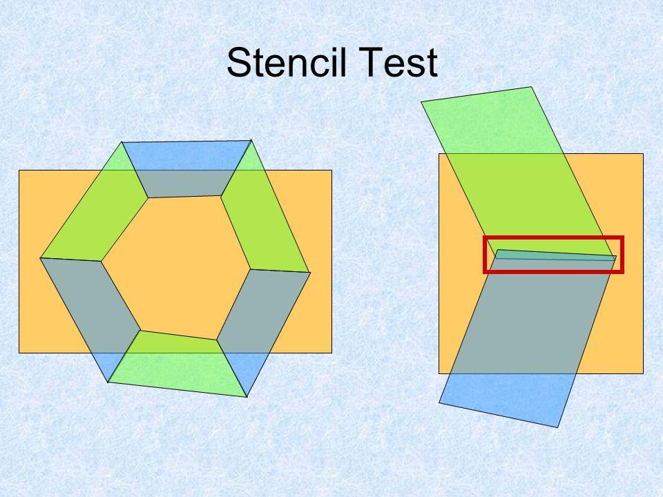 Stencil Test