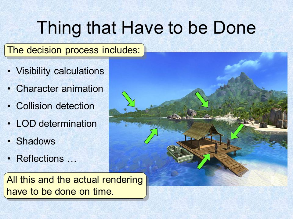 Thing that Have to be Done Visibility calculations Character animation Collision detection LOD determination Shadows Reflections … The decision process includes: All this and the actual rendering have to be done on time.