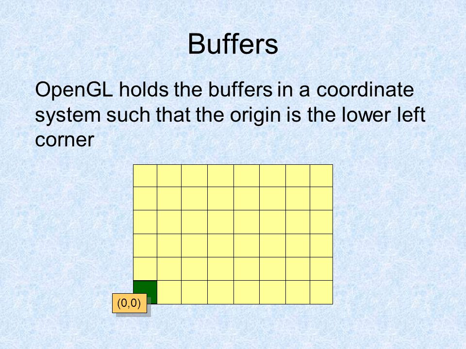(0,0) OpenGL holds the buffers in a coordinate system such that the origin is the lower left corner