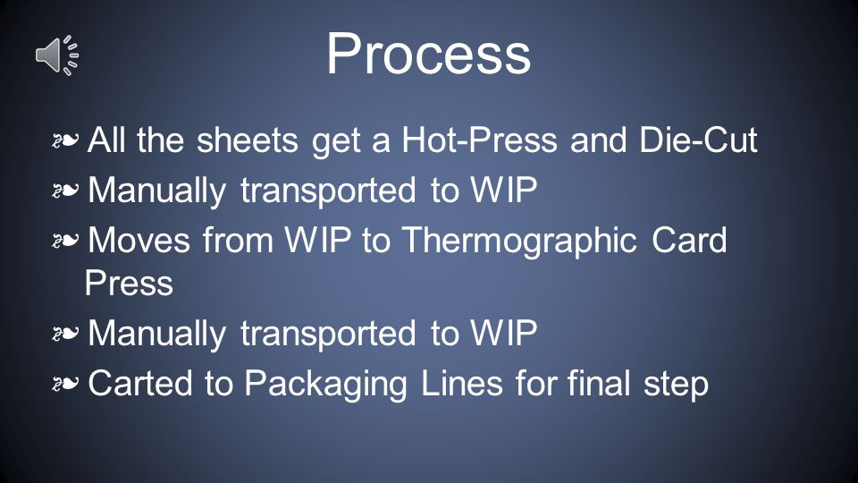 Process ❧ All the sheets get a Hot-Press and Die-Cut ❧ Manually transported to WIP ❧ Moves from WIP to Thermographic Card Press ❧ Manually transported to WIP ❧ Carted to Packaging Lines for final step