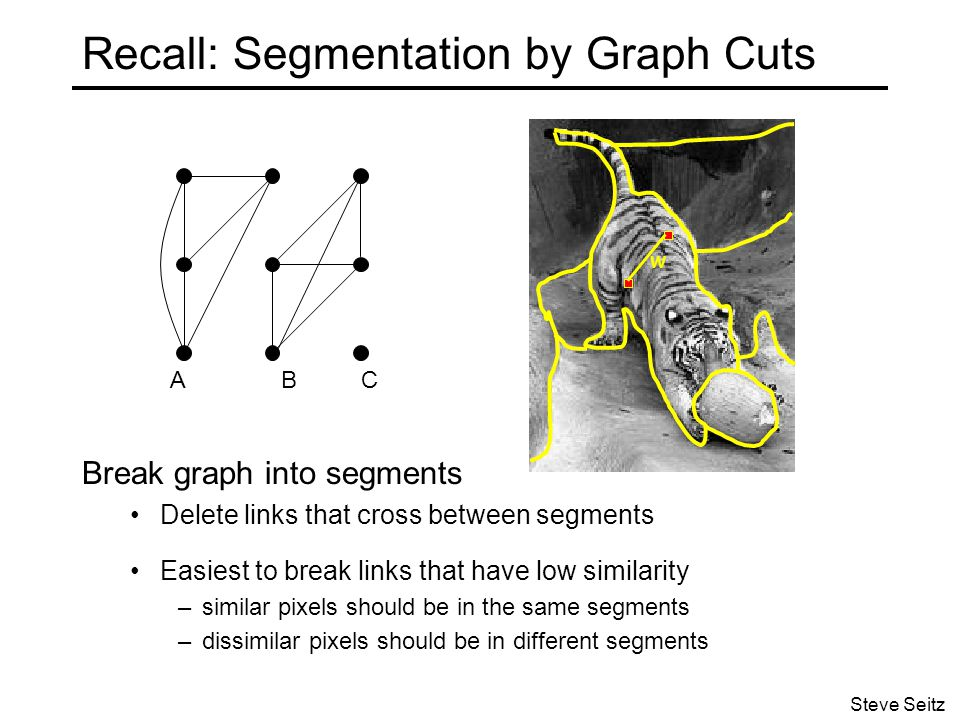 Recall: Segmentation by Graph Cuts Break graph into segments Delete links that cross between segments Easiest to break links that have low similarity –similar pixels should be in the same segments –dissimilar pixels should be in different segments w ABC Steve Seitz
