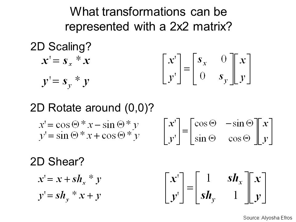 What transformations can be represented with a 2x2 matrix? 2D Rotate around (0,0)? 2D Shear? Source: Alyosha Efros 2D Scaling?