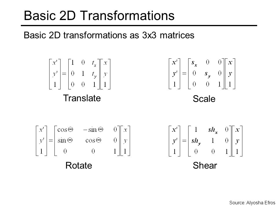 Basic 2D Transformations Basic 2D transformations as 3x3 matrices Translate RotateShear Scale Source: Alyosha Efros