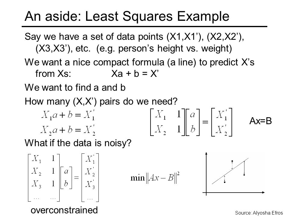 An aside: Least Squares Example Say we have a set of data points (X1,X1'), (X2,X2'), (X3,X3'), etc. (e.g. person's height vs. weight) We want a nice c
