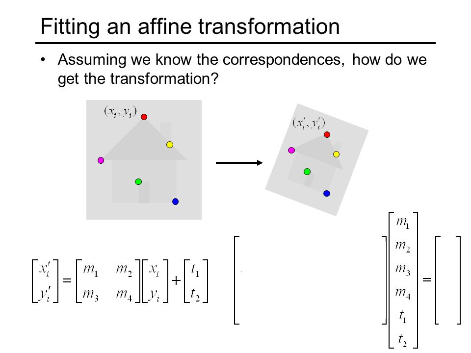 Fitting an affine transformation Assuming we know the correspondences, how do we get the transformation