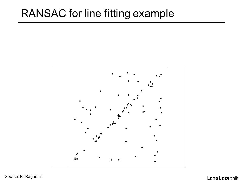 RANSAC for line fitting example Source: R. Raguram Lana Lazebnik