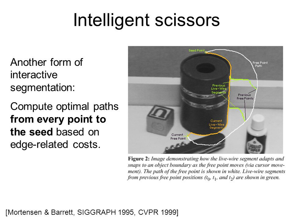 Intelligent scissors [Mortensen & Barrett, SIGGRAPH 1995, CVPR 1999] Another form of interactive segmentation: Compute optimal paths from every point