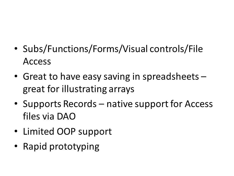 The function code itself...
