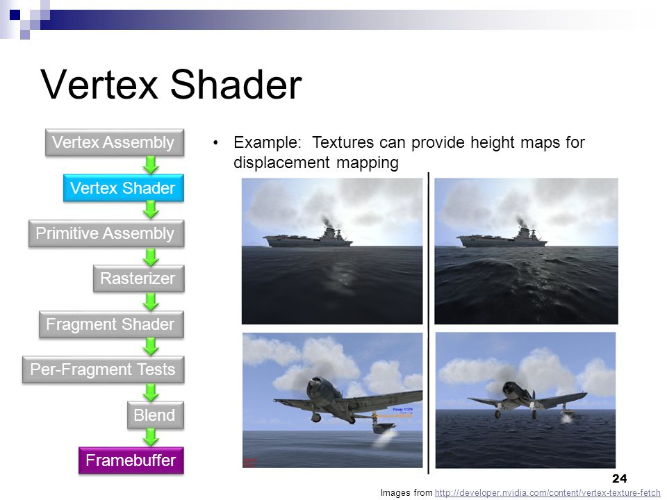 Vertex Shader Primitive Assembly Fragment Shader Rasterizer Per-Fragment Tests Blend Vertex Assembly Framebuffer Example: Textures can provide height maps for displacement mapping Images from http://developer.nvidia.com/content/vertex-texture-fetchhttp://developer.nvidia.com/content/vertex-texture-fetch 24