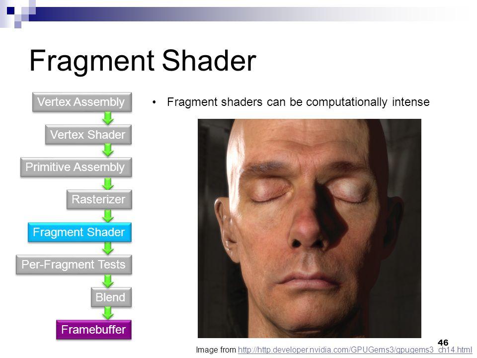 Fragment Shader Vertex Shader Primitive Assembly Per-Fragment Tests Blend Vertex Assembly Framebuffer Fragment shaders can be computationally intense Fragment Shader Rasterizer Image from http://http.developer.nvidia.com/GPUGems3/gpugems3_ch14.htmlhttp://http.developer.nvidia.com/GPUGems3/gpugems3_ch14.html 46
